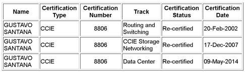 CCIE-Verification-PNG